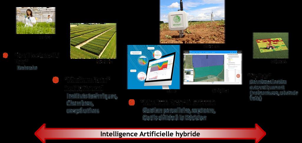 Agriculture_numérique_nouveaux_outils_pour_la_science_à_la_ferme